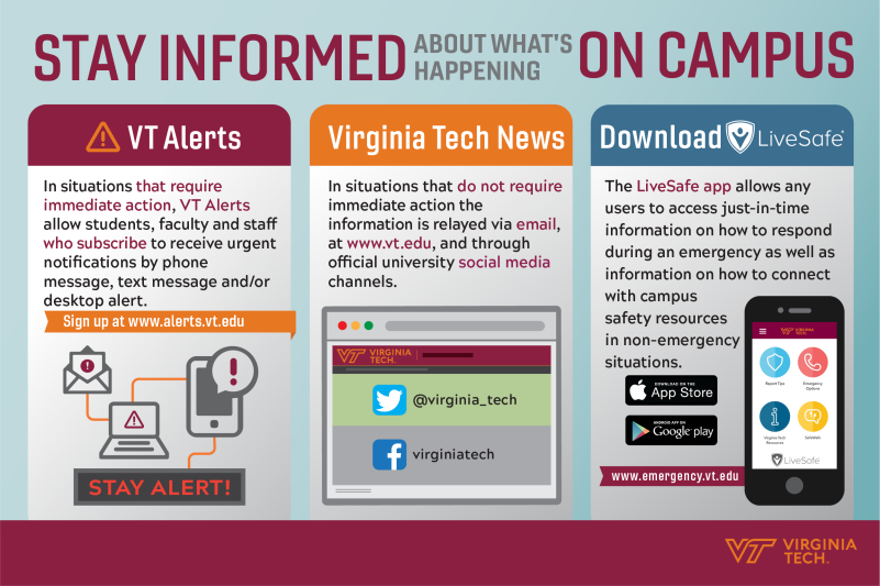 VT Alerts Infographic